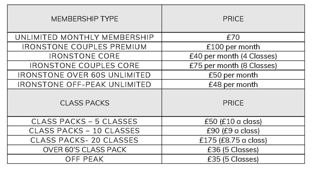 Memberships and Class Pack Ironstone Wellbeing Centre